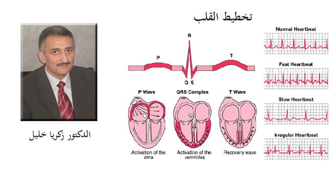 ... اخطار زيادة عدد ضربات القلب